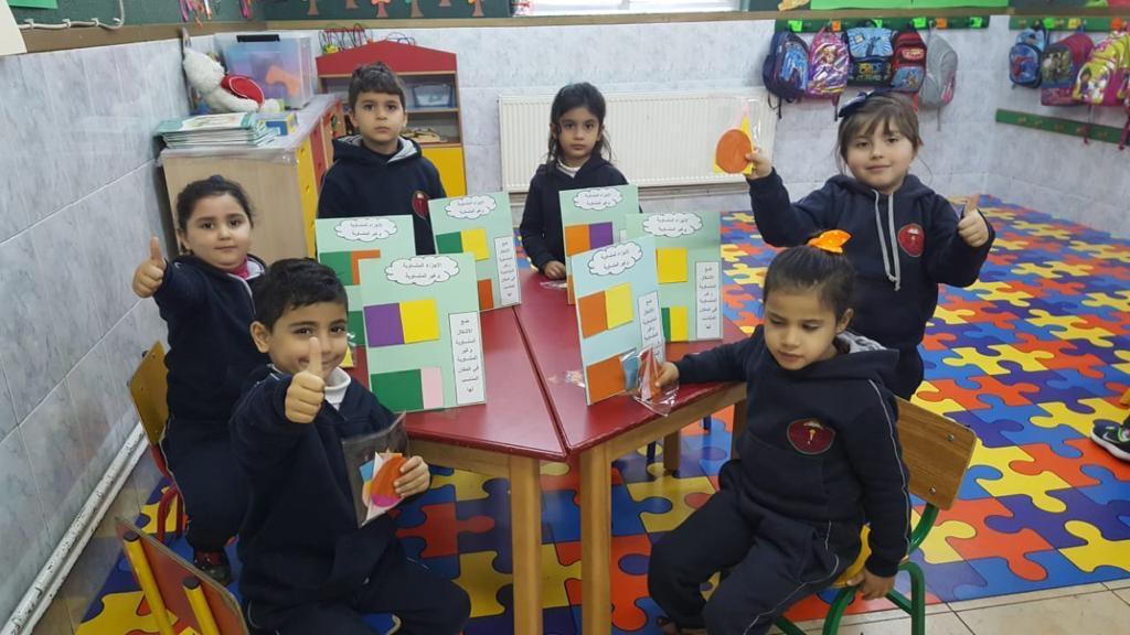 6 Schulkinder sitzen lächelnd um einen runden Tisch, von denen einige den Daumen heben.